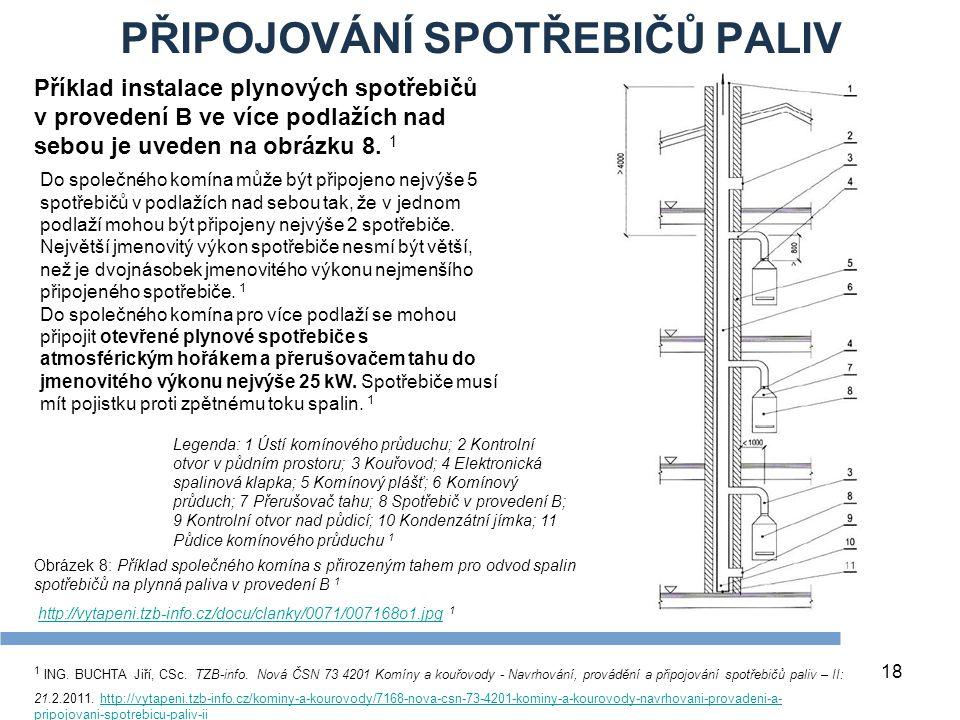 PŘIPOJOVÁNÍ SPOTŘEBIČŮ PALIV 18 1 ING.BUCHTA Jiří, CSc.