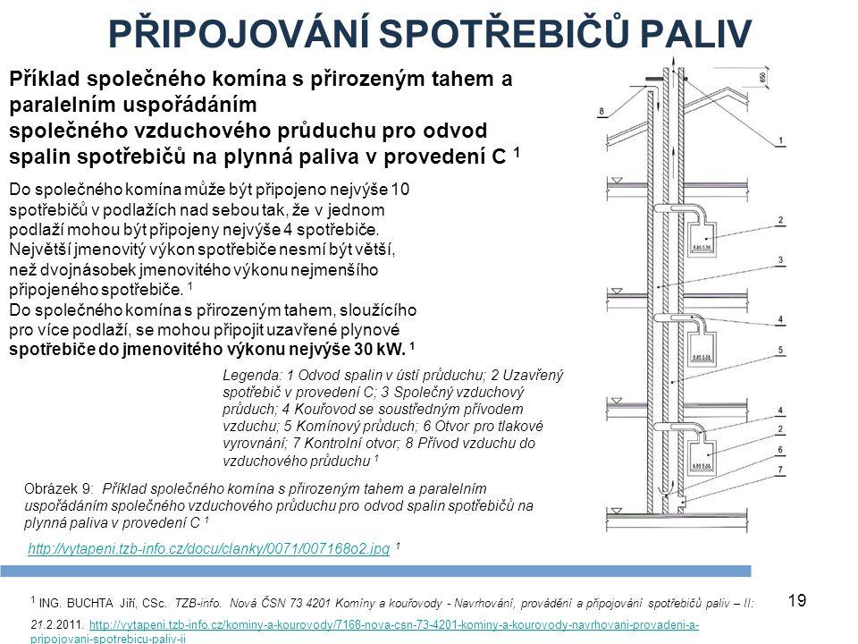 PŘIPOJOVÁNÍ SPOTŘEBIČŮ PALIV 19 Obrázek 9: Příklad společného komína s přirozeným tahem a paralelním uspořádáním společného vzduchového průduchu pro odvod spalin spotřebičů na plynná paliva v provedení C 1 http://vytapeni.tzb-info.cz/docu/clanky/0071/007168o2.jpg 1http://vytapeni.tzb-info.cz/docu/clanky/0071/007168o2.jpg Příklad společného komína s přirozeným tahem a paralelním uspořádáním společného vzduchového průduchu pro odvod spalin spotřebičů na plynná paliva v provedení C 1 Do společného komína může být připojeno nejvýše 10 spotřebičů v podlažích nad sebou tak, že v jednom podlaží mohou být připojeny nejvýše 4 spotřebiče.