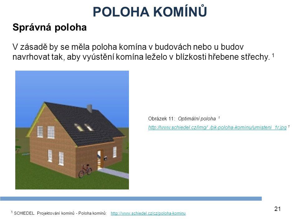 POLOHA KOMÍNŮ 21 1 SCHIEDEL.