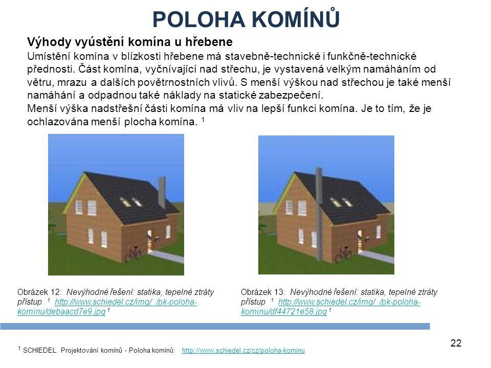 POLOHA KOMÍNŮ 22 1 SCHIEDEL.