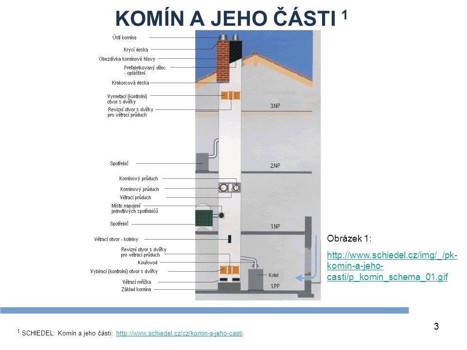 KOMÍN A JEHO ČÁSTI 1 3 1 SCHIEDEL: Komín a jeho části: http://www.schiedel.cz/cz/komin-a-jeho-castihttp://www.schiedel.cz/cz/komin-a-jeho-casti Obrázek 1: http://www.schiedel.cz/img/_/pk- komin-a-jeho- casti/p_komin_schema_01.gif