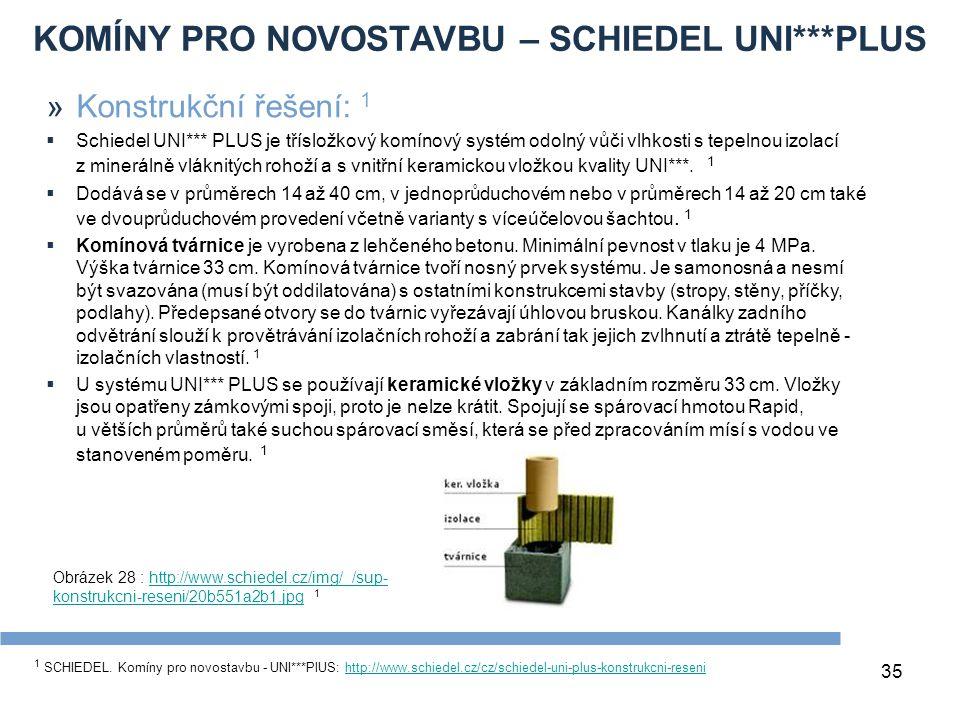 KOMÍNY PRO NOVOSTAVBU – SCHIEDEL UNI***PLUS 35 Obrázek 28 : http://www.schiedel.cz/img/_/sup- konstrukcni-reseni/20b551a2b1.jpg 1http://www.schiedel.cz/img/_/sup- konstrukcni-reseni/20b551a2b1.jpg »Konstrukční řešení: 1  Schiedel UNI*** PLUS je třísložkový komínový systém odolný vůči vlhkosti s tepelnou izolací z minerálně vláknitých rohoží a s vnitřní keramickou vložkou kvality UNI***.