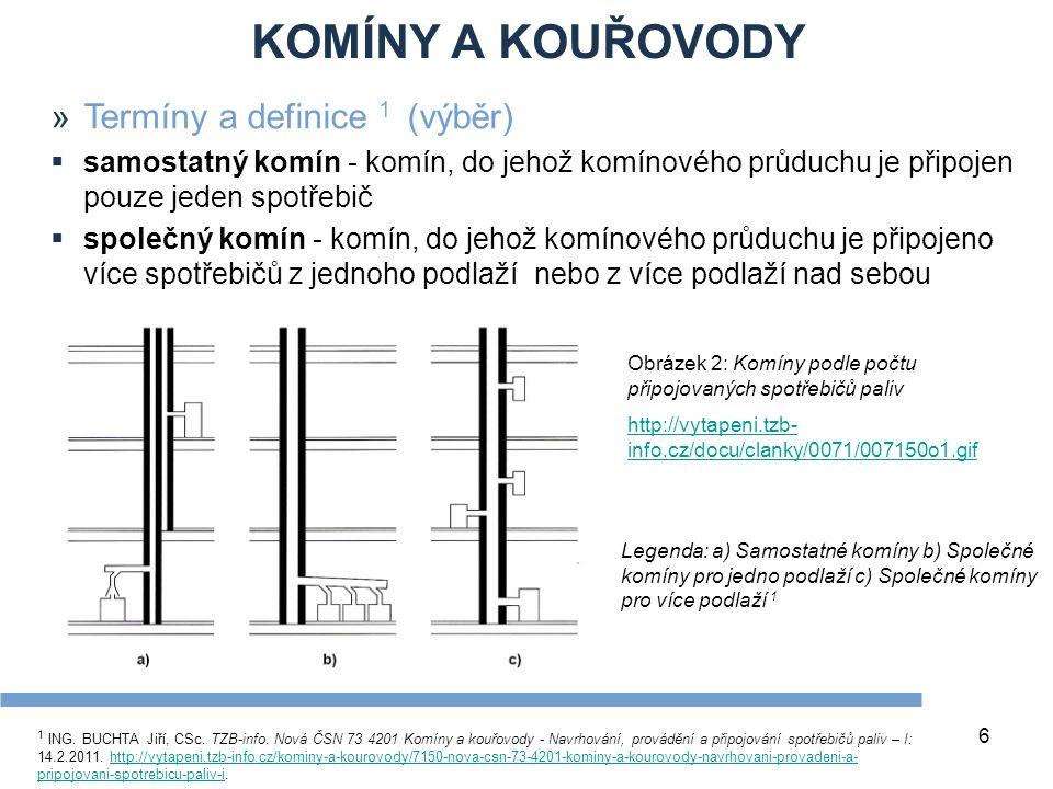 KOMÍNY A KOUŘOVODY 6 1 ING.BUCHTA Jiří, CSc. TZB-info.