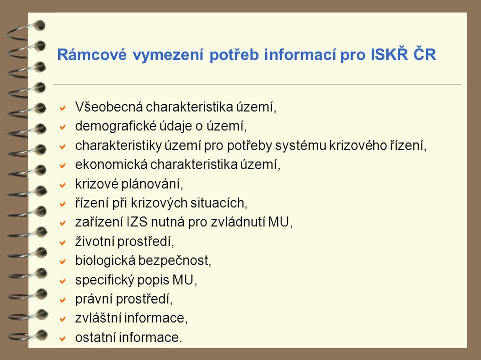 Rámcové vymezení potřeb informací pro ISKŘ ČR  Všeobecná charakteristika území,  demografické údaje o území,  charakteristiky území pro potřeby sys