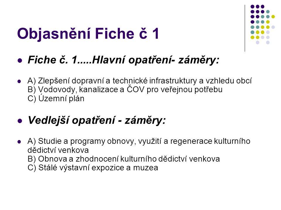 Objasnění Fiche č 1 Fiche č.