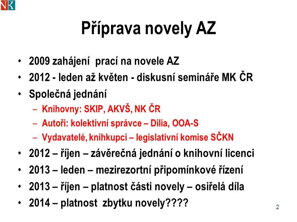 Co je potřeba udělat.První krok: schválení novely AZ – ????.