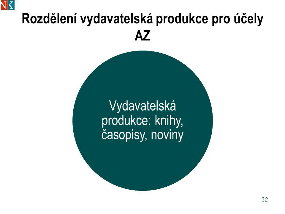 Rozdělení vydavatelská produkce pro účely AZ Vydavatelská produkce: knihy, časopisy, noviny 32