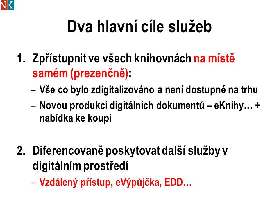Dva hlavní cíle služeb 1.Zpřístupnit ve všech knihovnách na místě samém (prezenčně): – Vše co bylo zdigitalizováno a není dostupné na trhu – Novou produkci digitálních dokumentů – eKnihy… + nabídka ke koupi 2.Diferencovaně poskytovat další služby v digitálním prostředí – Vzdálený přístup, eVýpůjčka, EDD…
