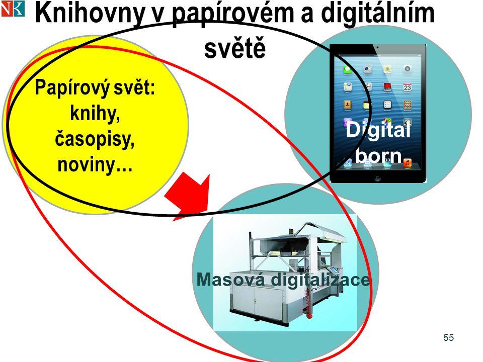 Knihovny v papírovém a digitálním světě 55 Papírový svět: knihy, časopisy, noviny… Masová digitalizace Digital born