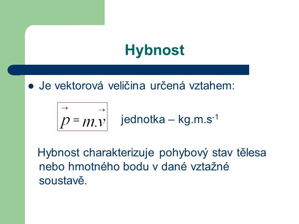 Hybnost Je vektorová veličina určená vztahem: jednotka – kg.m.s -1 Hybnost charakterizuje pohybový stav tělesa nebo hmotného bodu v dané vztažné soustavě.
