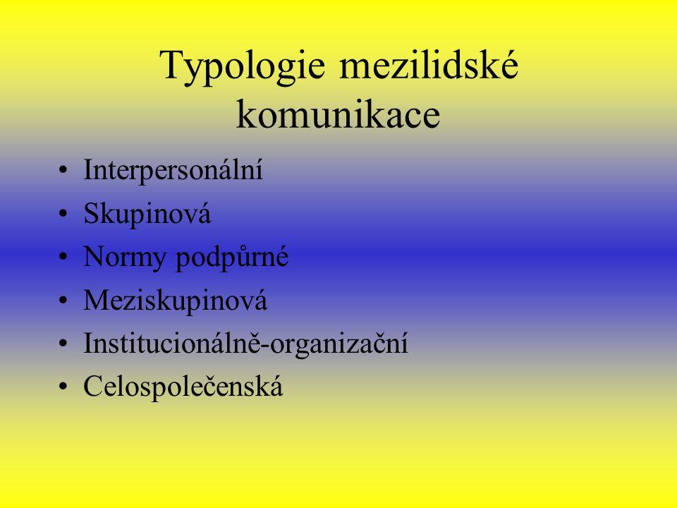 Typologie mezilidské komunikace Interpersonální Skupinová Normy podpůrné Meziskupinová Institucionálně-organizační Celospolečenská