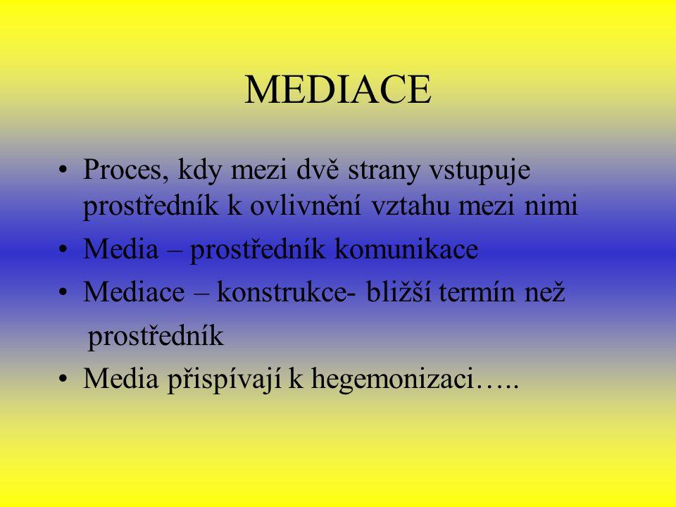 MEDIACE Proces, kdy mezi dvě strany vstupuje prostředník k ovlivnění vztahu mezi nimi Media – prostředník komunikace Mediace – konstrukce- bližší termín než prostředník Media přispívají k hegemonizaci…..