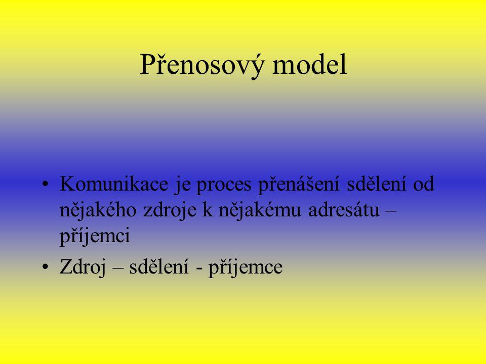 Přenosový model Komunikace je proces přenášení sdělení od nějakého zdroje k nějakému adresátu – příjemci Zdroj – sdělení - příjemce