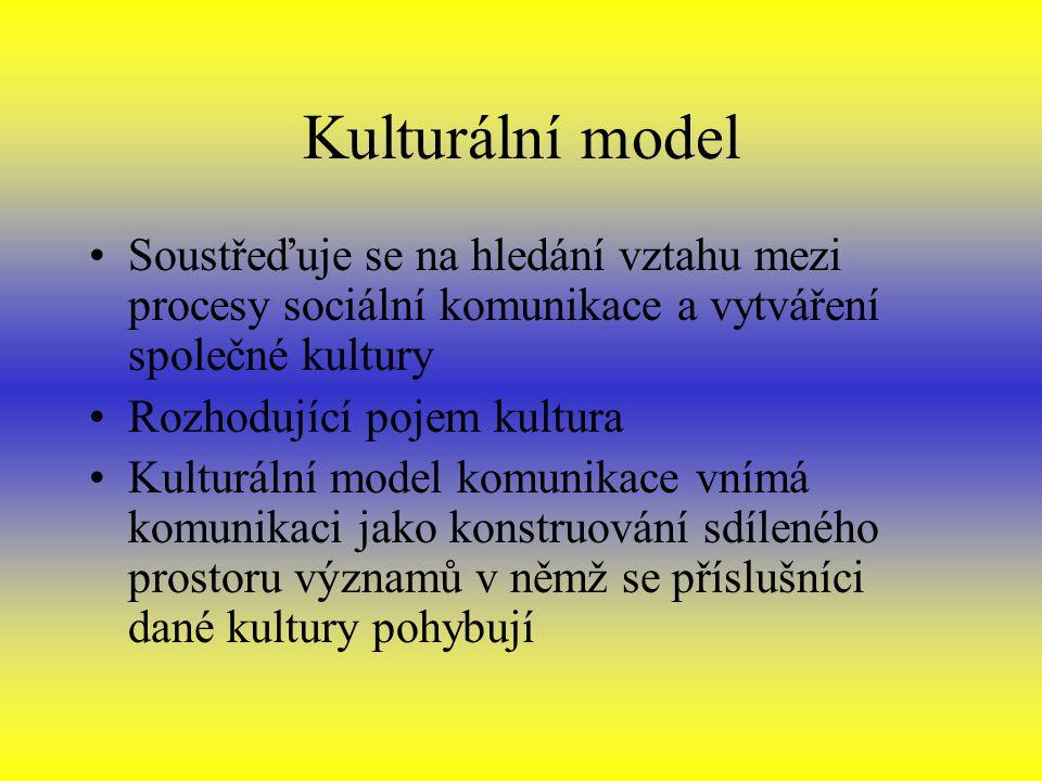 Kulturální model Soustřeďuje se na hledání vztahu mezi procesy sociální komunikace a vytváření společné kultury Rozhodující pojem kultura Kulturální model komunikace vnímá komunikaci jako konstruování sdíleného prostoru významů v němž se příslušníci dané kultury pohybují