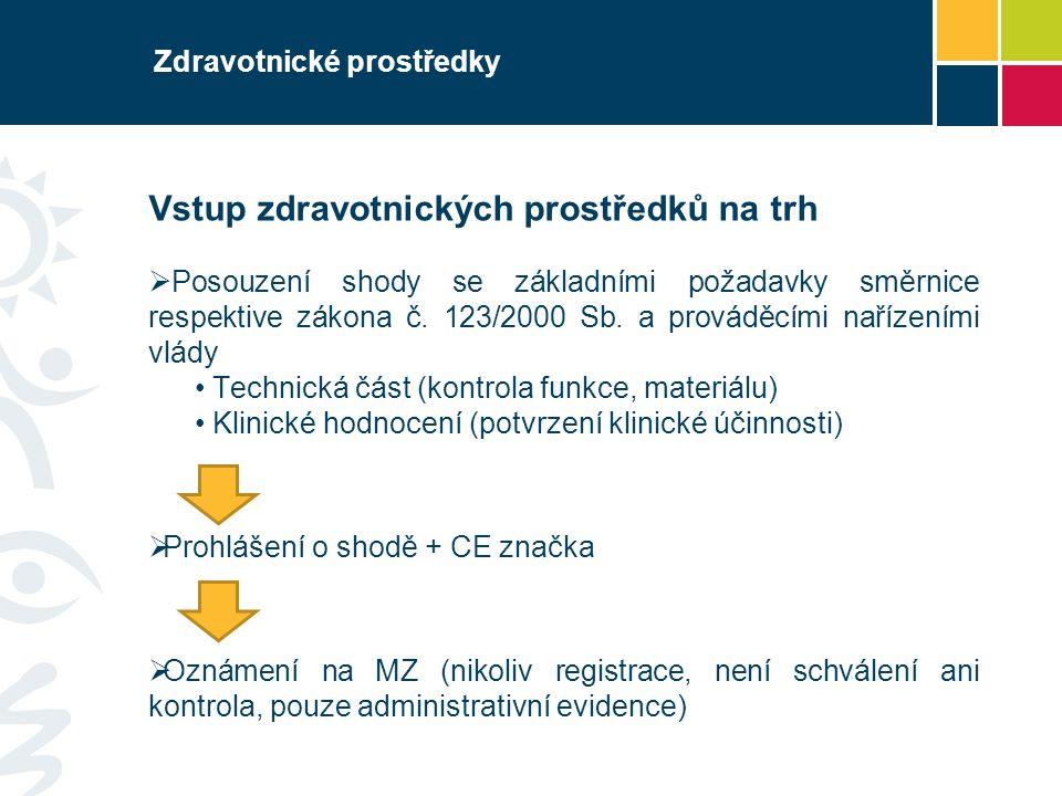 Zdravotnické prostředky Vstup zdravotnických prostředků na trh  Posouzení shody se základními požadavky směrnice respektive zákona č. 123/2000 Sb. a