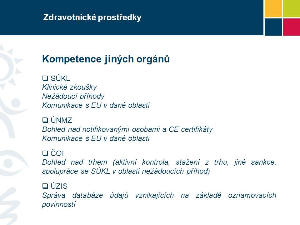 Zdravotnické prostředky Kompetence jiných orgánů  SÚKL Klinické zkoušky Nežádoucí příhody Komunikace s EU v dané oblasti  ÚNMZ Dohled nad notifikova