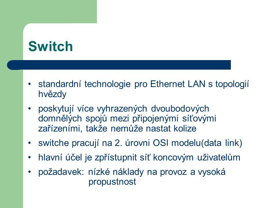 Switch standardní technologie pro Ethernet LAN s topologií hvězdy poskytují více vyhrazených dvoubodových domnělých spojů mezi připojenými síťovými za