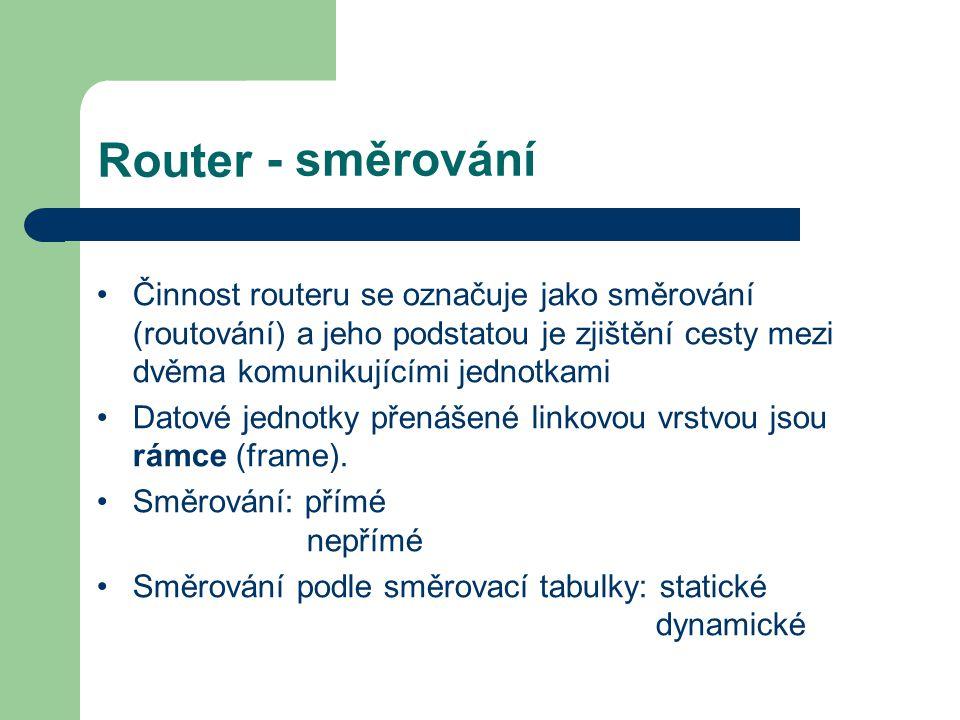 Router - směrování Činnost routeru se označuje jako směrování (routování) a jeho podstatou je zjištění cesty mezi dvěma komunikujícími jednotkami Dato