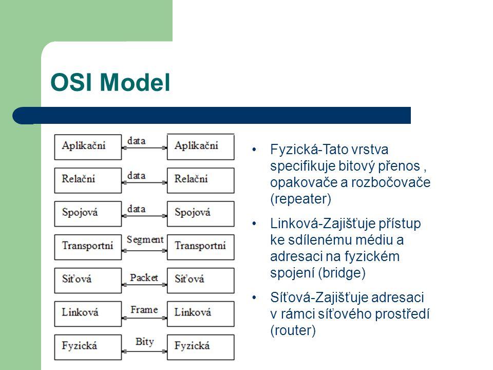 OSI Model Fyzická-Tato vrstva specifikuje bitový přenos, opakovače a rozbočovače (repeater) Linková-Zajišťuje přístup ke sdílenému médiu a adresaci na