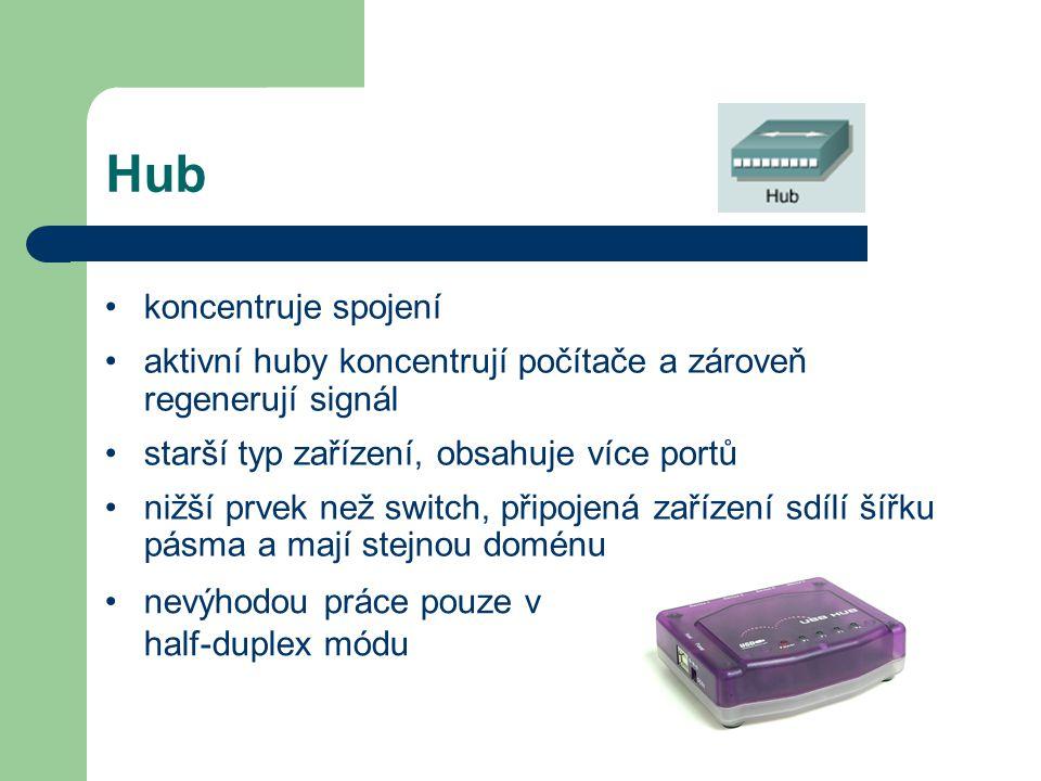 Hub koncentruje spojení aktivní huby koncentrují počítače a zároveň regenerují signál starší typ zařízení, obsahuje více portů nižší prvek než switch,