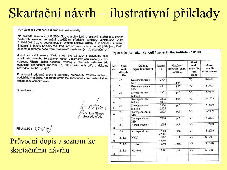 Skartační návrh – ilustrativní příklady Průvodní dopis a seznam ke skartačnímu návrhu
