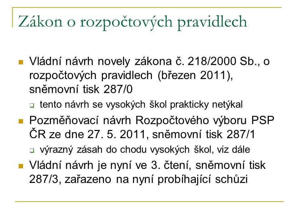 Zákon o rozpočtových pravidlech Vládní návrh novely zákona č. 218/2000 Sb., o rozpočtových pravidlech (březen 2011), sněmovní tisk 287/0  tento návrh