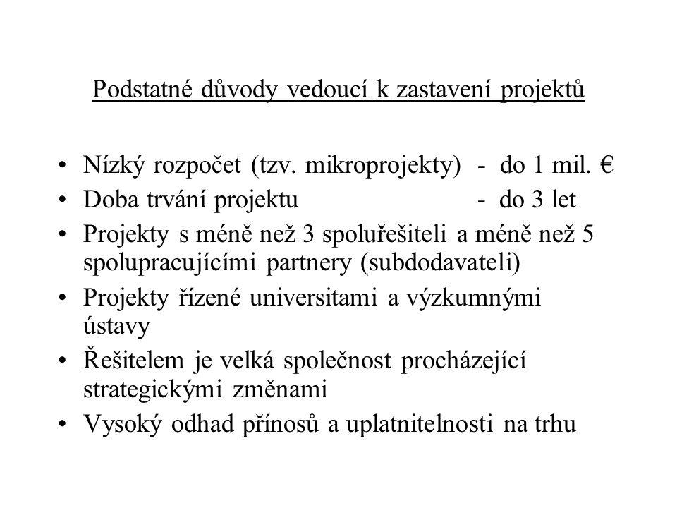 Podstatné důvody vedoucí k zastavení projektů Nízký rozpočet (tzv. mikroprojekty) - do 1 mil. € Doba trvání projektu - do 3 let Projekty s méně než 3