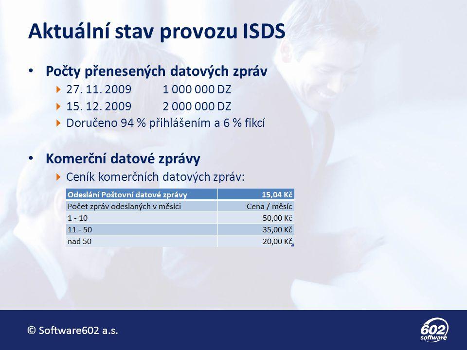 © Software602 a.s. Aktuální stav provozu ISDS Počty přenesených datových zpráv  27. 11. 20091 000 000 DZ  15. 12. 20092 000 000 DZ  Doručeno 94 % p
