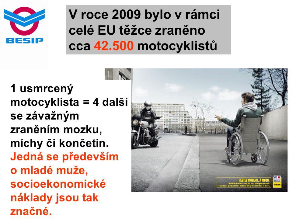 V roce 2009 bylo v rámci celé EU těžce zraněno cca 42.500 motocyklistů 1 usmrcený motocyklista = 4 další se závažným zraněním mozku, míchy či končetin