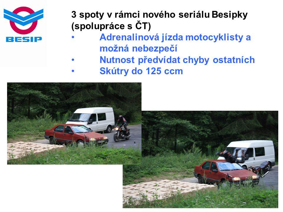 3 spoty v rámci nového seriálu Besipky (spolupráce s ČT) Adrenalinová jízda motocyklisty a možná nebezpečí Nutnost předvídat chyby ostatních Skútry do