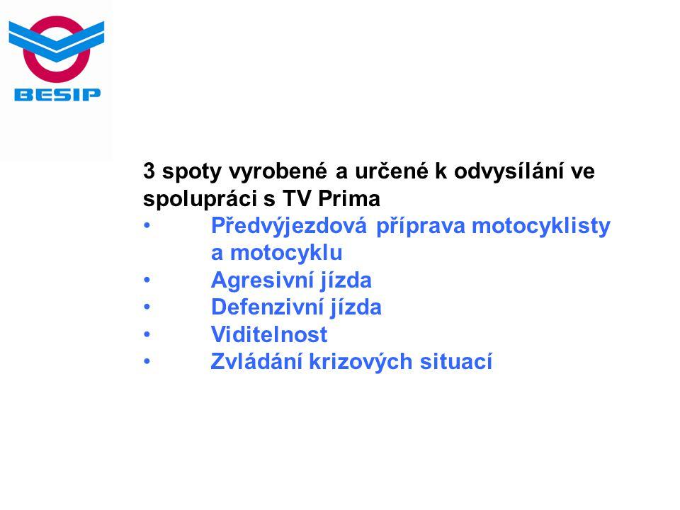 3 spoty vyrobené a určené k odvysílání ve spolupráci s TV Prima Předvýjezdová příprava motocyklisty a motocyklu Agresivní jízda Defenzivní jízda Vidit