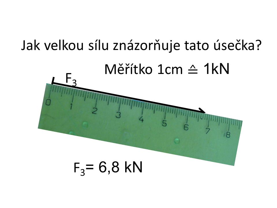 F3F3 Jak velkou sílu znázorňuje tato úsečka Měřítko 1cm ≙ 1kN F 3 = 6,8 kN