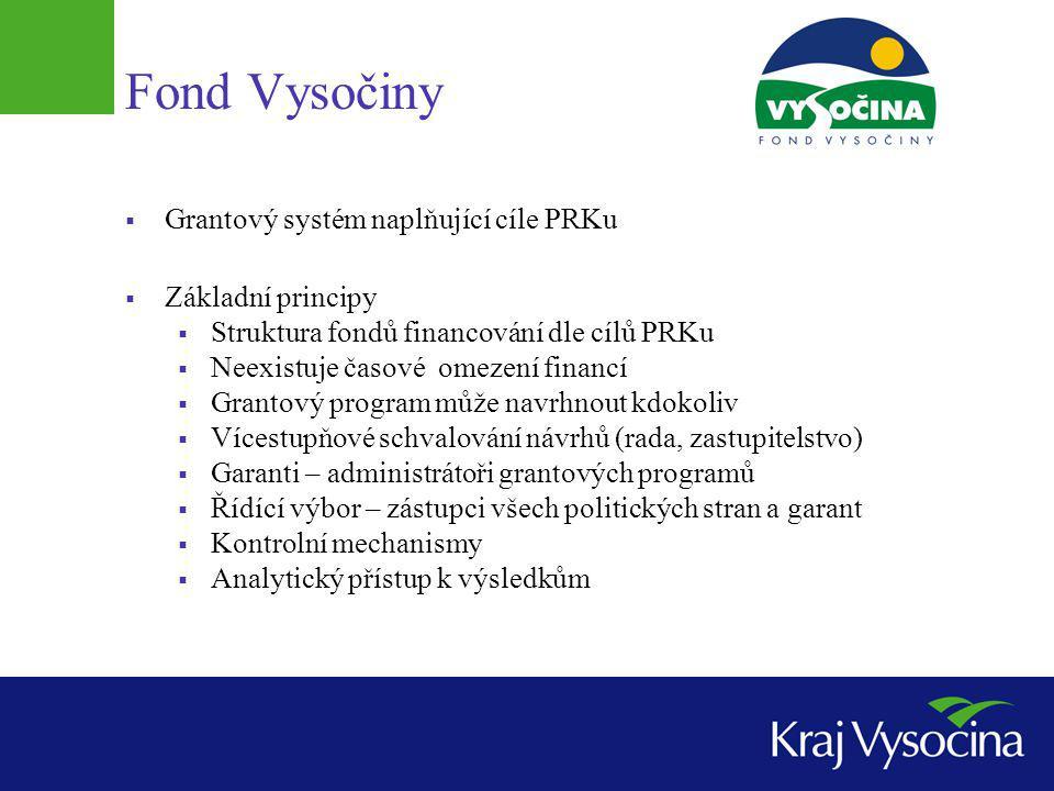 Fond Vysočiny  Grantový systém naplňující cíle PRKu  Základní principy  Struktura fondů financování dle cílů PRKu  Neexistuje časové omezení finan