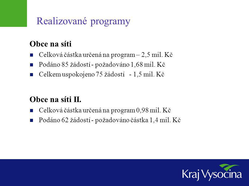 Realizované programy Obce na síti Celková částka určená na program – 2,5 mil.