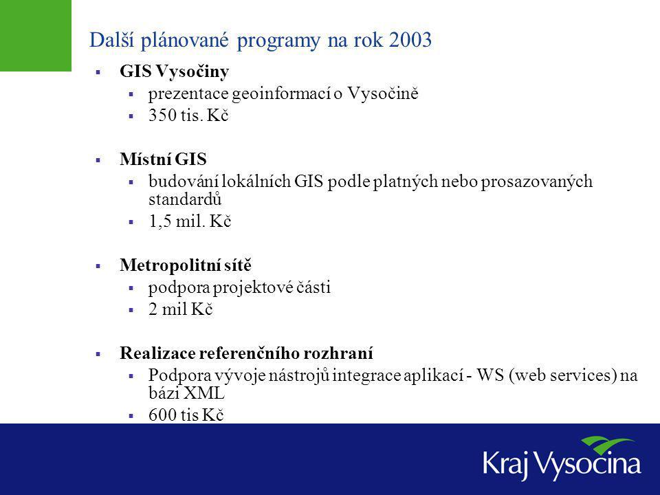 Další plánované programy na rok 2003  GIS Vysočiny  prezentace geoinformací o Vysočině  350 tis. Kč  Místní GIS  budování lokálních GIS podle pla