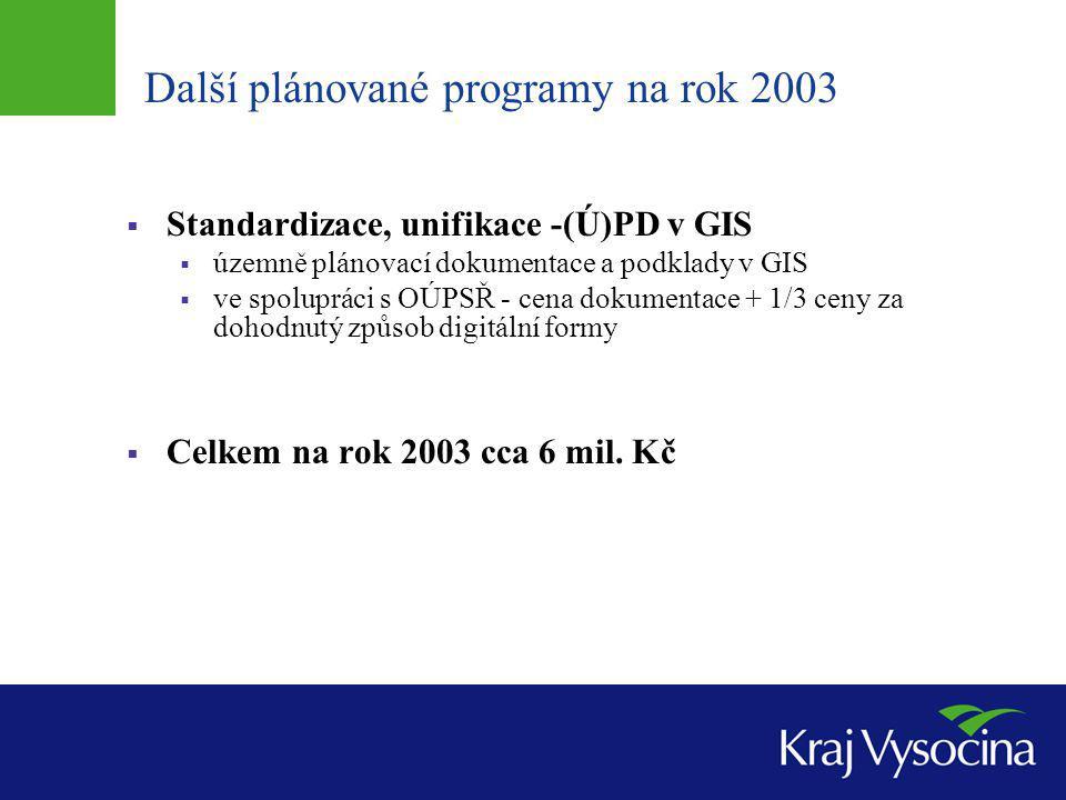 Další plánované programy na rok 2003  Standardizace, unifikace -(Ú)PD v GIS  územně plánovací dokumentace a podklady v GIS  ve spolupráci s OÚPSŘ -