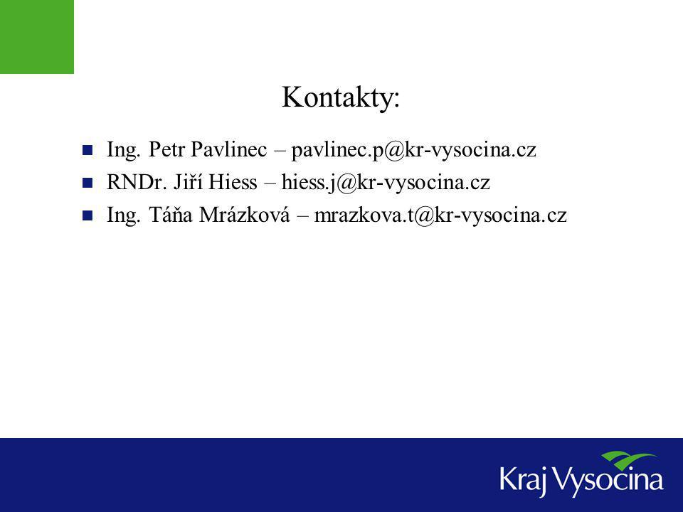 Kontakty: Ing. Petr Pavlinec – pavlinec.p@kr-vysocina.cz RNDr. Jiří Hiess – hiess.j@kr-vysocina.cz Ing. Táňa Mrázková – mrazkova.t@kr-vysocina.cz