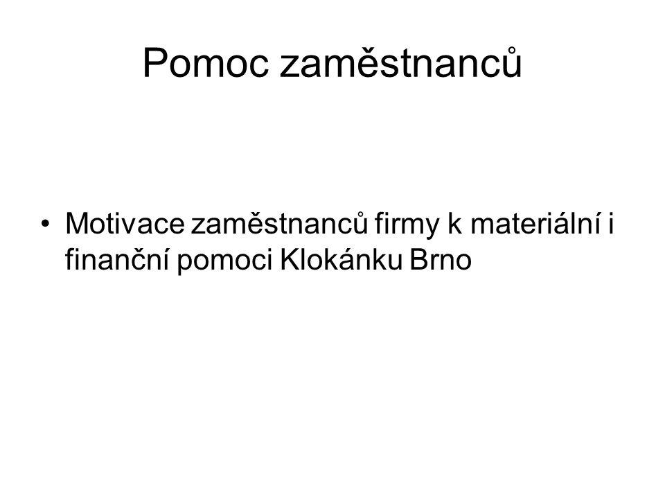 Pomoc zaměstnanců Motivace zaměstnanců firmy k materiální i finanční pomoci Klokánku Brno