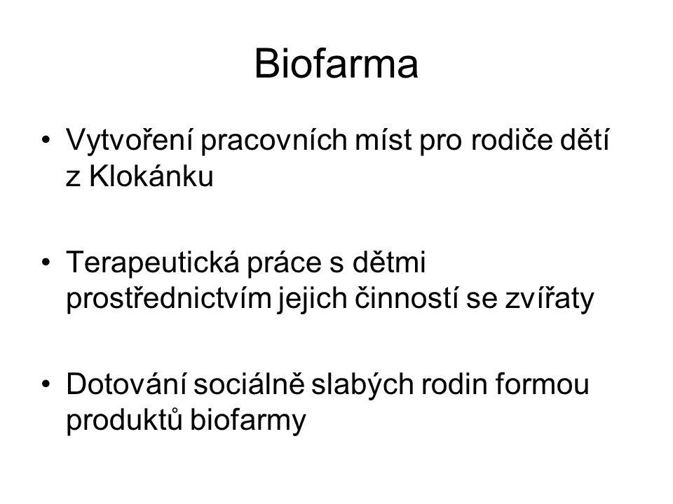 Biofarma Vytvoření pracovních míst pro rodiče dětí z Klokánku Terapeutická práce s dětmi prostřednictvím jejich činností se zvířaty Dotování sociálně slabých rodin formou produktů biofarmy