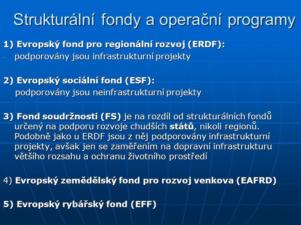 Strukturální fondy a operační programy 1) Evropský fond pro regionální rozvoj (ERDF): - podporovány jsou infrastrukturní projekty 2) Evropský sociální fond (ESF): podporovány jsou neinfrastrukturní projekty podporovány jsou neinfrastrukturní projekty 3) Fond soudržnosti (FS) je na rozdíl od strukturálních fondů určený na podporu rozvoje chudších států, nikoli regionů.