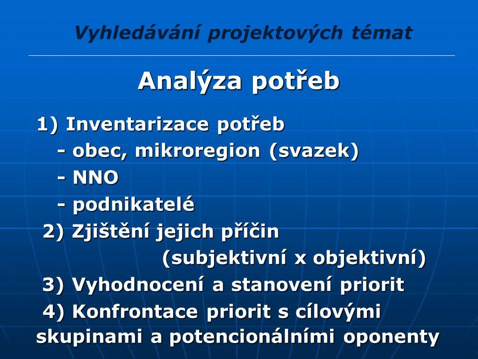 Analýza potřeb 1) Inventarizace potřeb 1) Inventarizace potřeb - obec, mikroregion (svazek) - obec, mikroregion (svazek) - NNO - NNO - podnikatelé - p