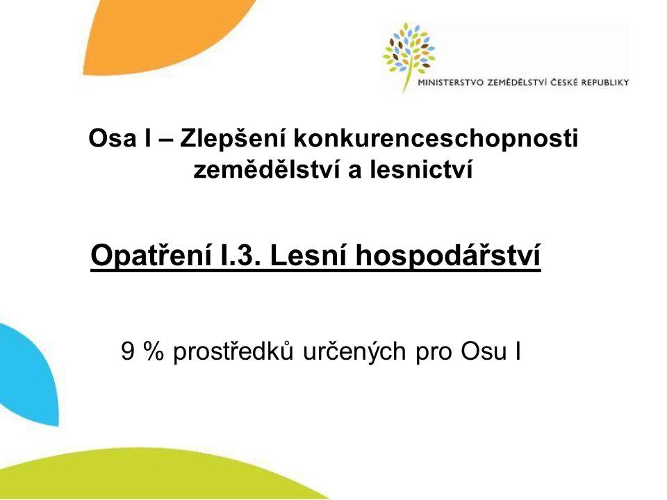 Osa I – Zlepšení konkurenceschopnosti zemědělství a lesnictví Opatření I.3.
