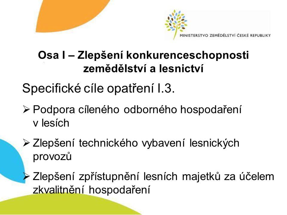 Osa I – Zlepšení konkurenceschopnosti zemědělství a lesnictví Specifické cíle opatření I.3.