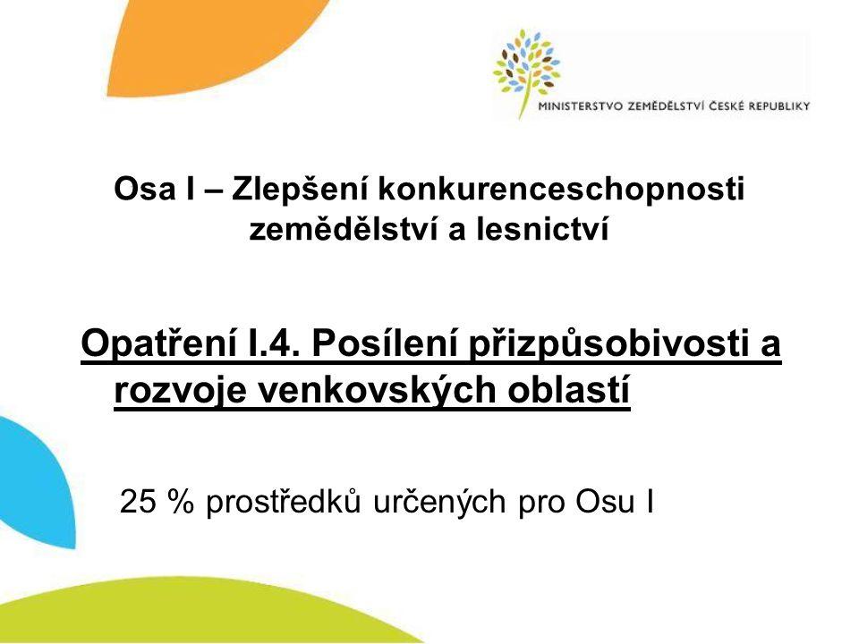 Osa I – Zlepšení konkurenceschopnosti zemědělství a lesnictví Opatření I.4.