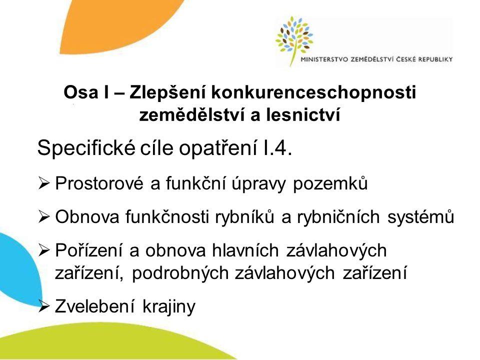 Osa I – Zlepšení konkurenceschopnosti zemědělství a lesnictví Specifické cíle opatření I.4.