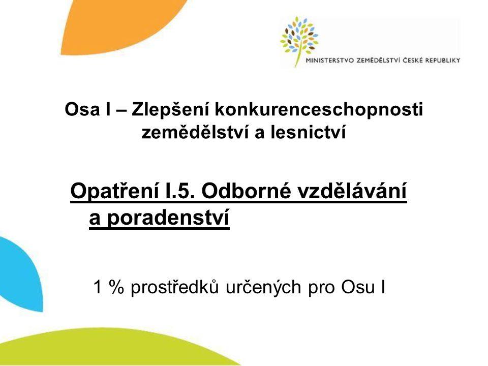 Osa I – Zlepšení konkurenceschopnosti zemědělství a lesnictví Opatření I.5.