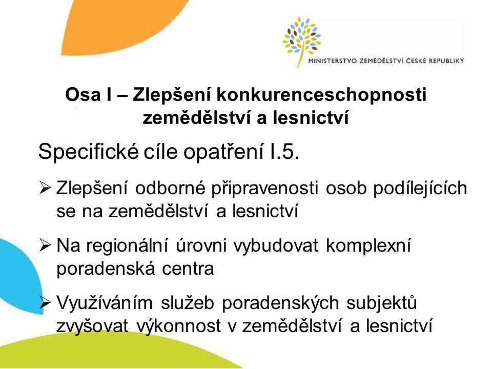 Osa I – Zlepšení konkurenceschopnosti zemědělství a lesnictví Specifické cíle opatření I.5.
