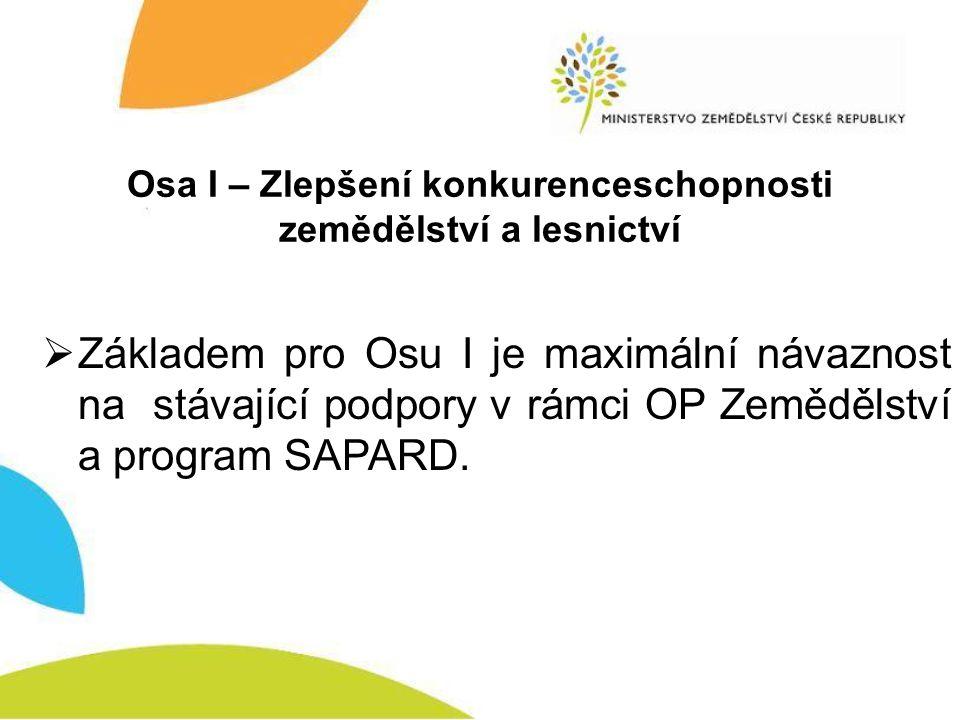 Osa I – Zlepšení konkurenceschopnosti zemědělství a lesnictví  Základem pro Osu I je maximální návaznost na stávající podpory v rámci OP Zemědělství a program SAPARD.