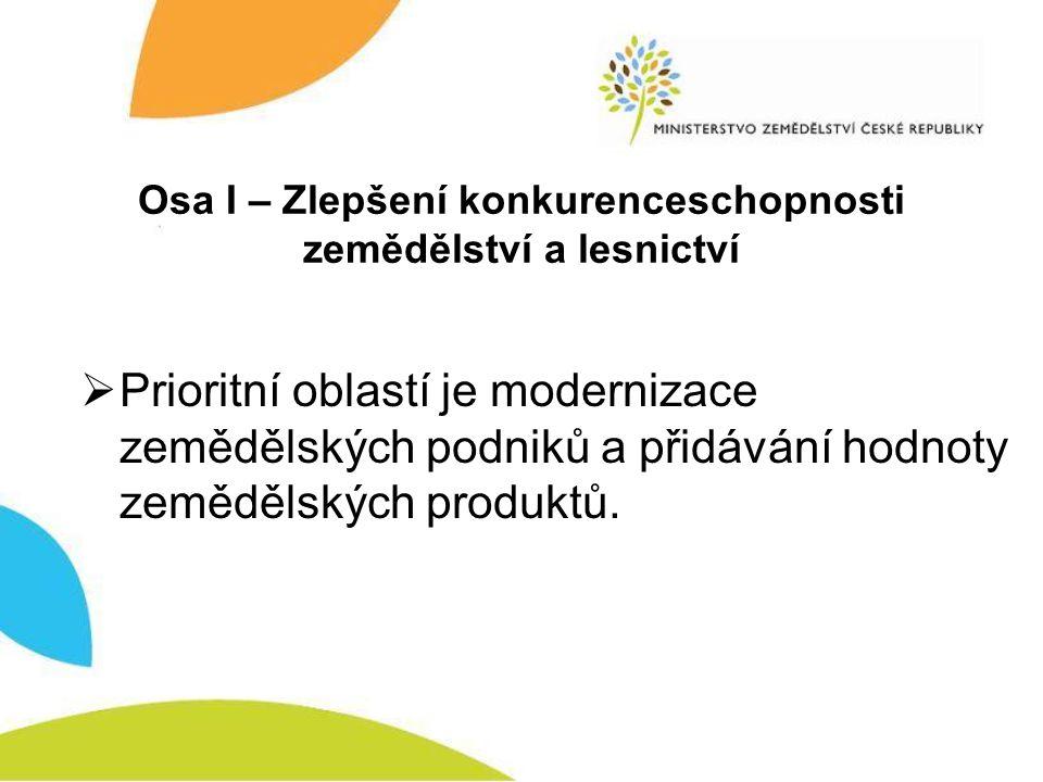 Osa I – Zlepšení konkurenceschopnosti zemědělství a lesnictví  Prioritní oblastí je modernizace zemědělských podniků a přidávání hodnoty zemědělských produktů.
