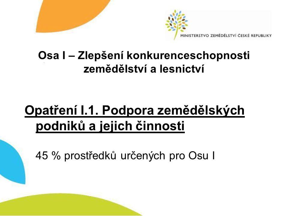 Osa I – Zlepšení konkurenceschopnosti zemědělství a lesnictví Opatření I.1.